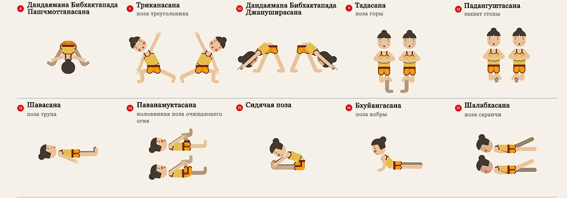 Как похудеть за 5 дней на 5 кг упражнения в домашних условиях